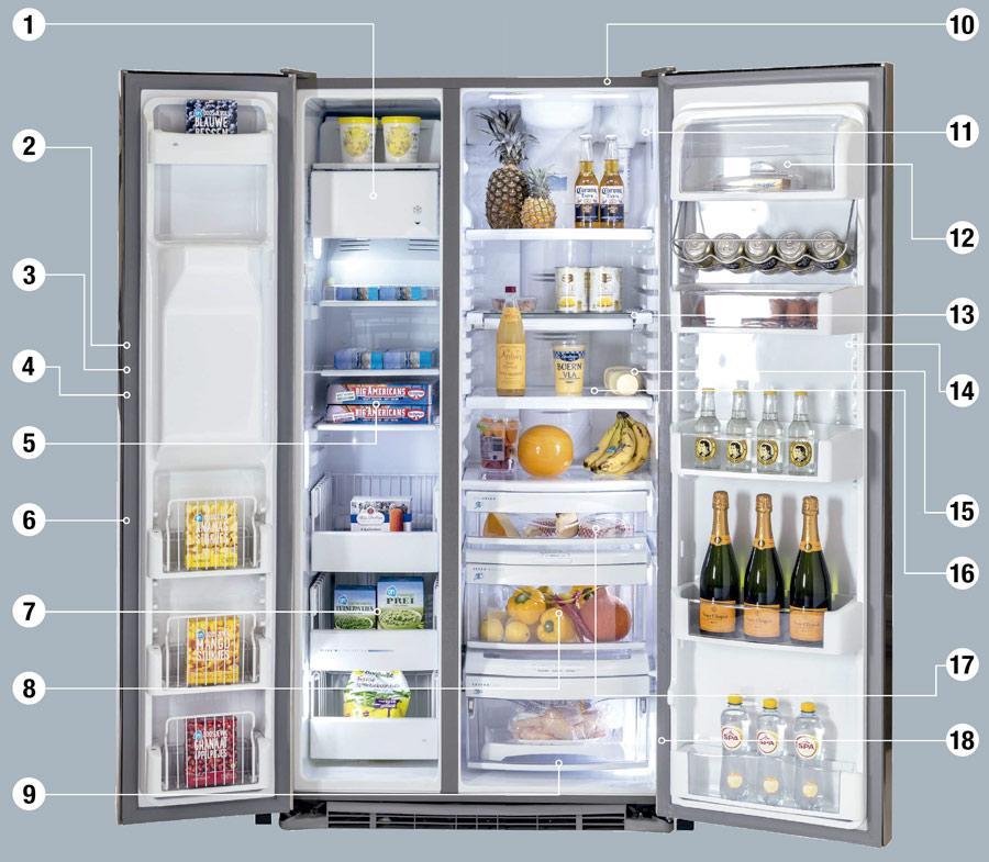frigorifico-americano-de-dos-puertas-interior-1